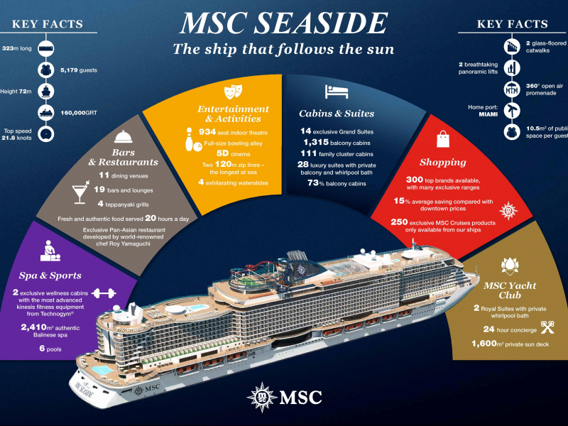 msc-seaside-floatout-infographic-final.jpeg