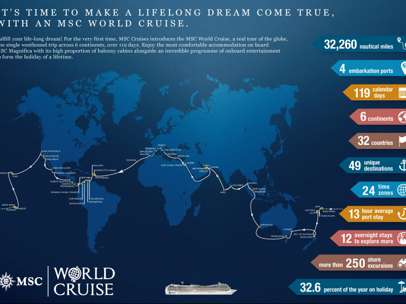 msc-world-cruise-infographic_2.jpeg