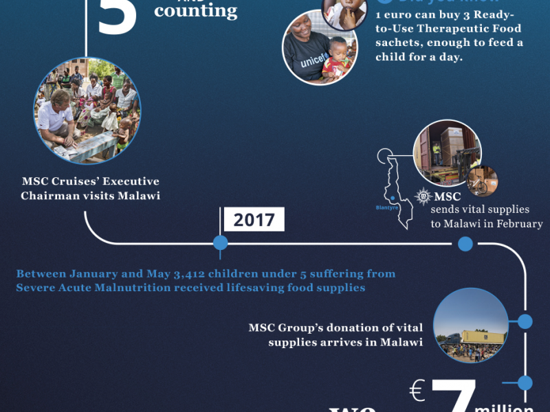 unicef-infographic-8-million.jpeg