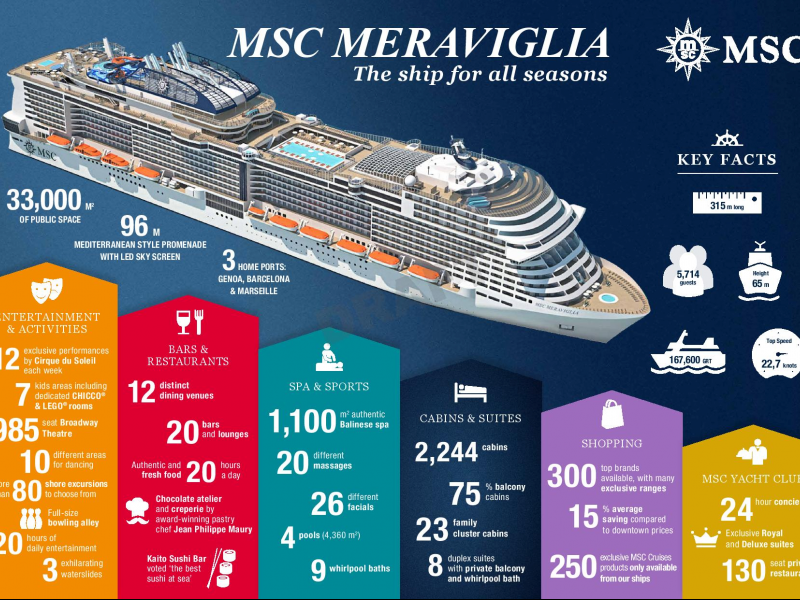 msc-meraviglia-floating-out-infographic-a4-page-001-1.jpeg